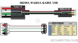 Skema kabel USB Type C