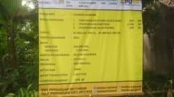 Paket Pengerjaan Kotaku Oleh BKM Laksana Mandiri Diduga Kuat Banyak Kejanggalan