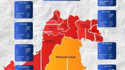 Masuk Zona Merah Covid-19, Pandeglang Berlakukan PPKM Darurat